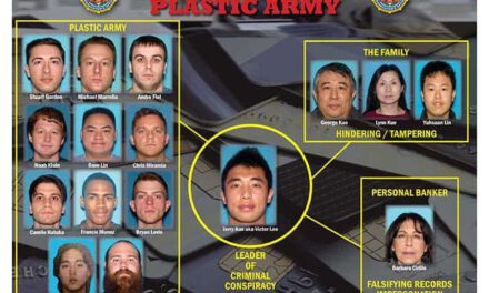 MONMOUTH COUNTY: Identity Theft Ring Demolished!
