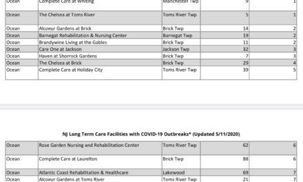 Ocean County Long Term Care Facilities COVID-19 Data